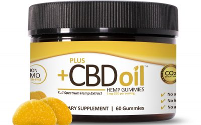 What is all the buzz about CBD?